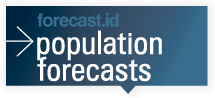 Berrigan Shire Population Forecasts