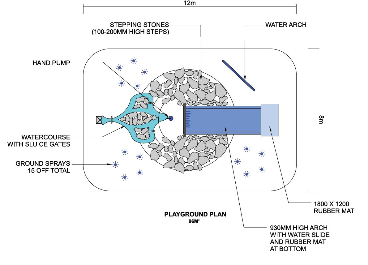 Water Play Area Concept Plan View